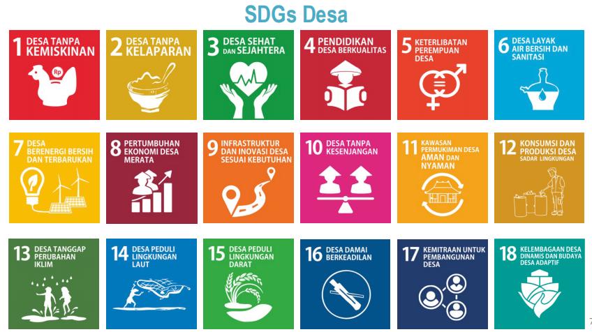 Teknologi Panda dan SDGs Desa